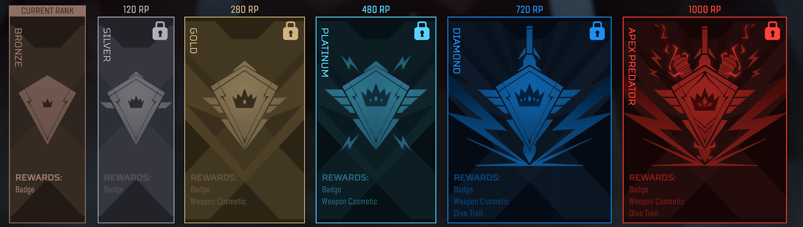 First Look: Apex Legends Ranked League & How It Works